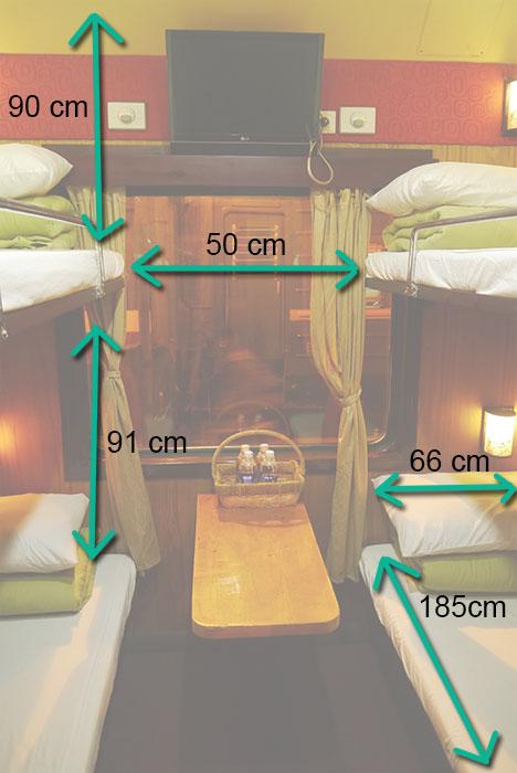 soft sleeper train cabin in Vietnam