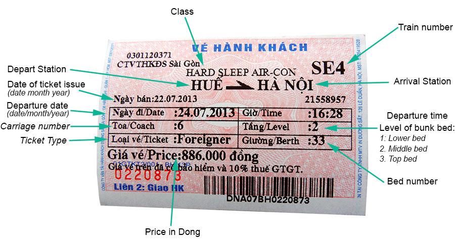 Vietnam train ticket